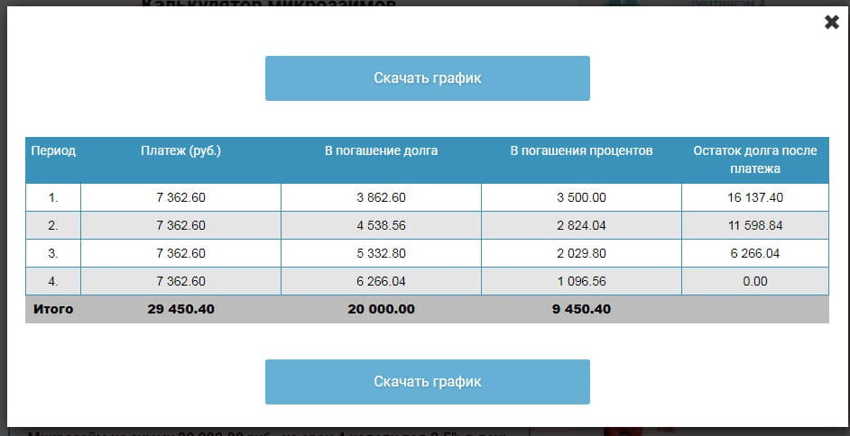 график платежей калькулятор микрозайма онлайн